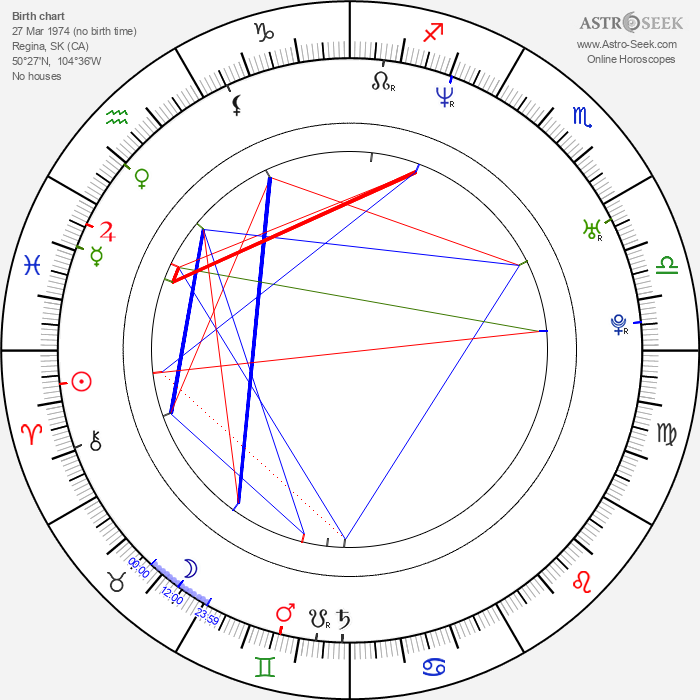 Trevor Cawood - Astrology Natal Birth Chart