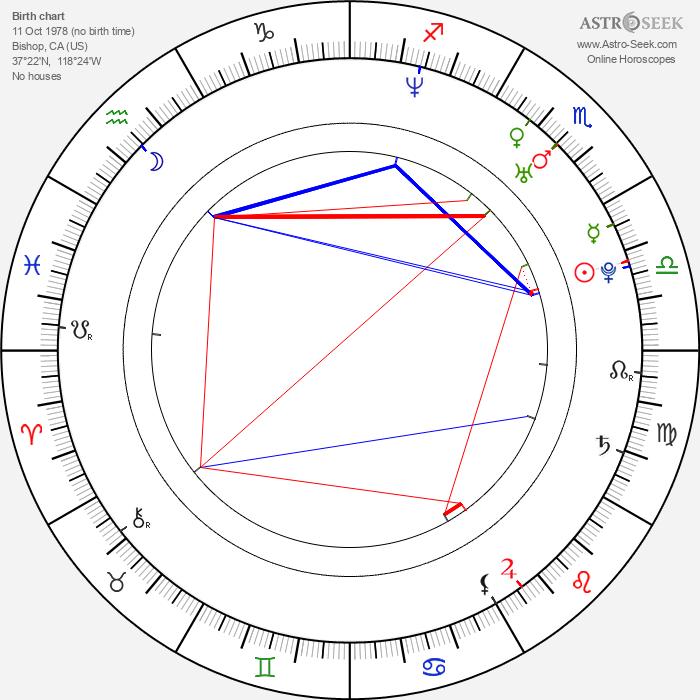 Trevor Donovan - Astrology Natal Birth Chart