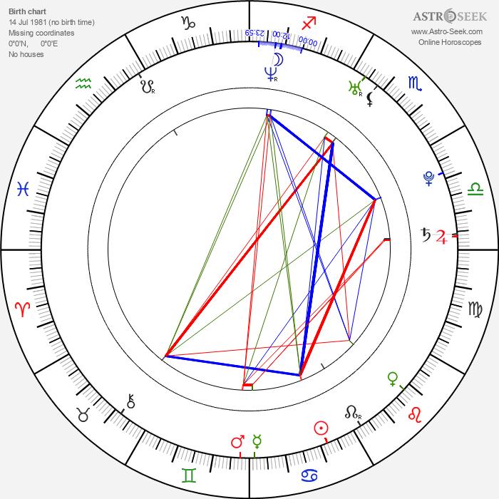 Trevor Fehrman - Astrology Natal Birth Chart