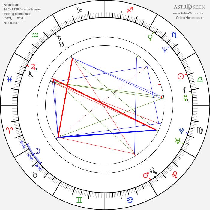 Trevor Goddard - Astrology Natal Birth Chart