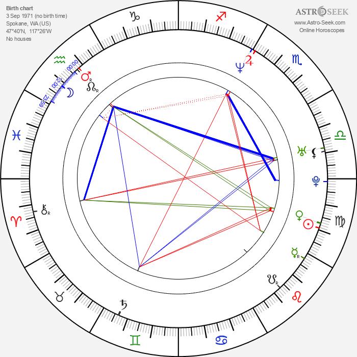 Trevor St. John - Astrology Natal Birth Chart