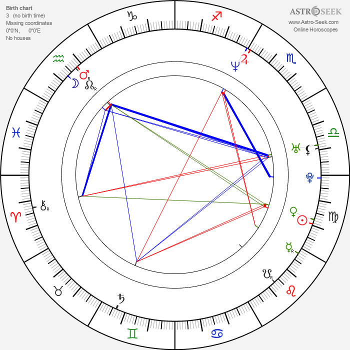 Trevor St. John - Astrology Natal Birth Chart