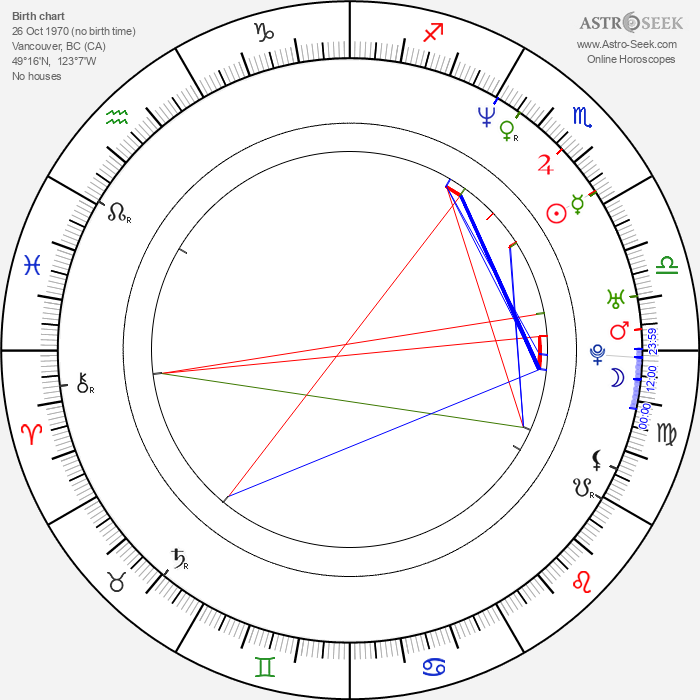 Trevor White - Astrology Natal Birth Chart