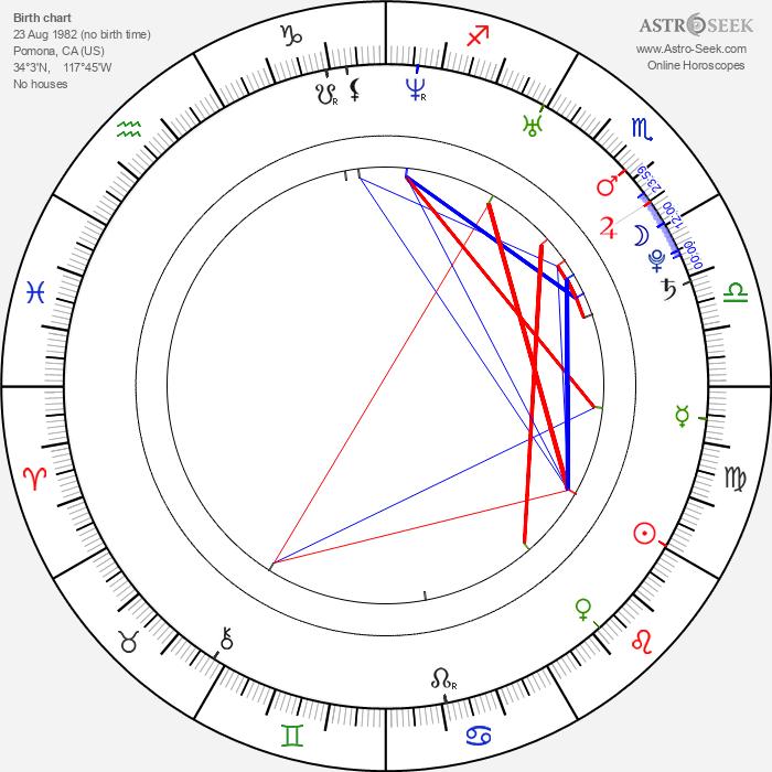 Trevor Wright - Astrology Natal Birth Chart