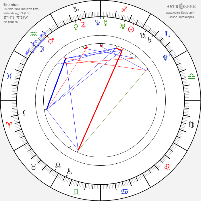 Trey Songz - Astrology Natal Birth Chart