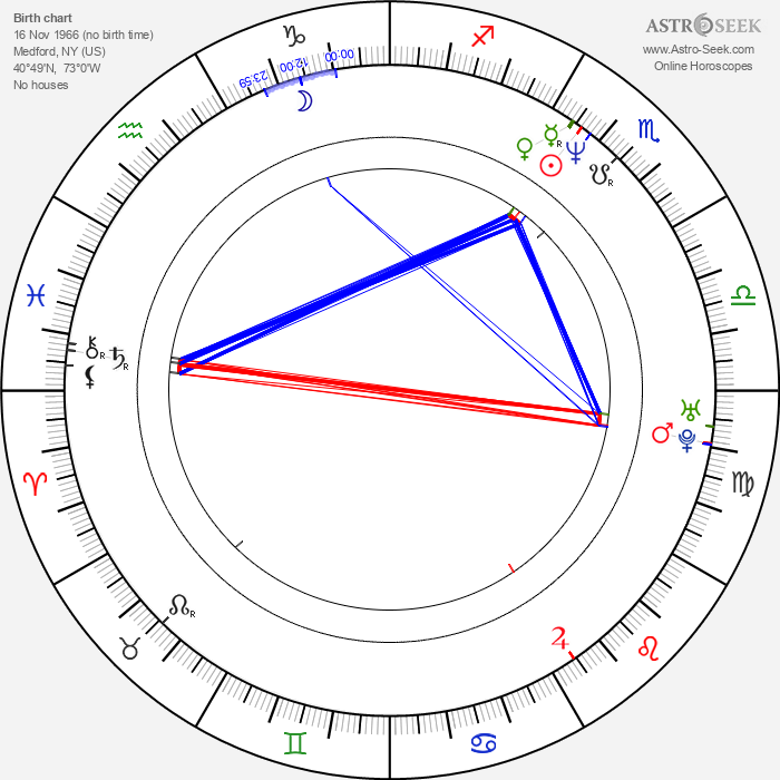 Tricia Cast - Astrology Natal Birth Chart