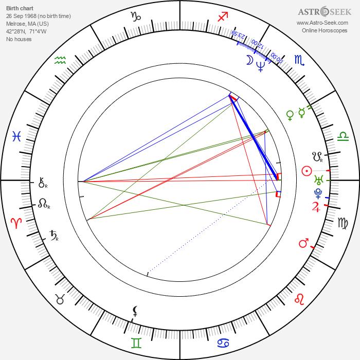 Tricia O'Kelley - Astrology Natal Birth Chart
