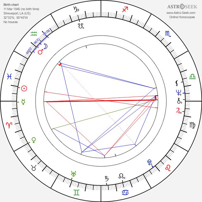 Tricia O'Neil - Astrology Natal Birth Chart