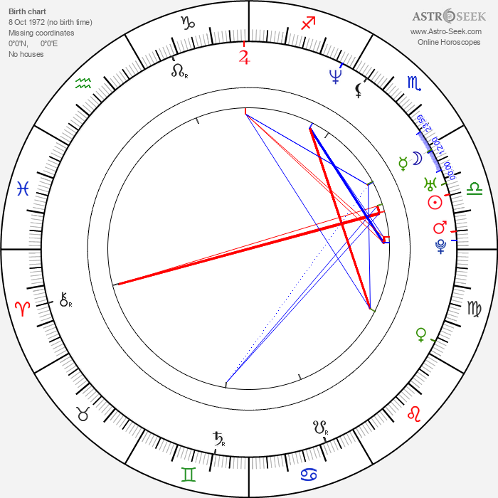 Tricia Vessey - Astrology Natal Birth Chart