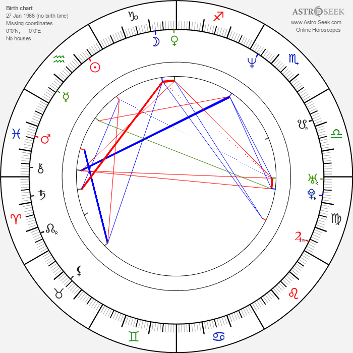 Tricky - Astrology Natal Birth Chart