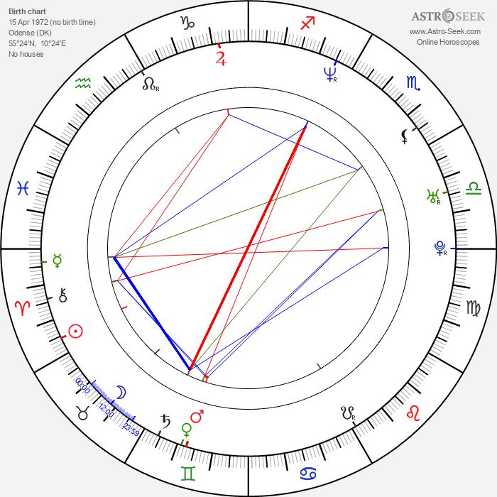 Trine Dyrholm - Astrology Natal Birth Chart