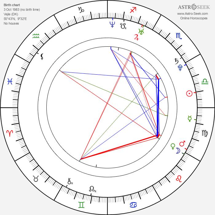 Trine Stårup - Astrology Natal Birth Chart