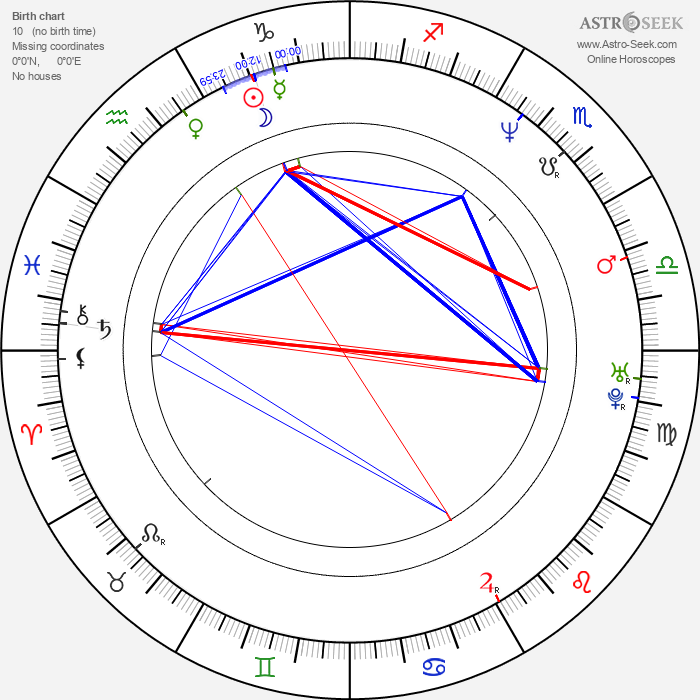 Trini Alvarado - Astrology Natal Birth Chart