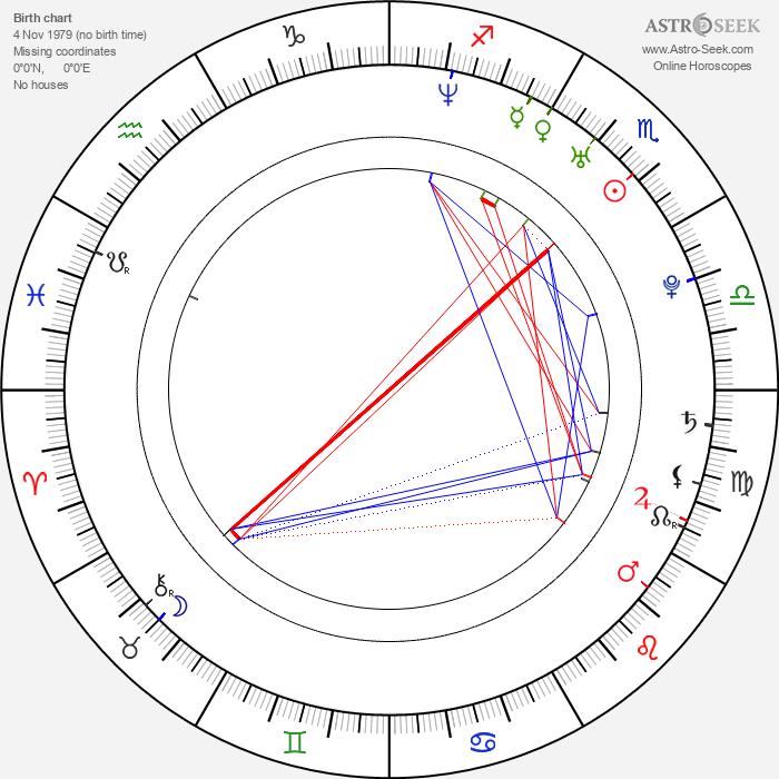 Trishelle Cannatella - Astrology Natal Birth Chart
