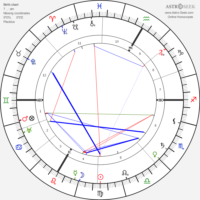 Tristan Bernard - Astrology Natal Birth Chart