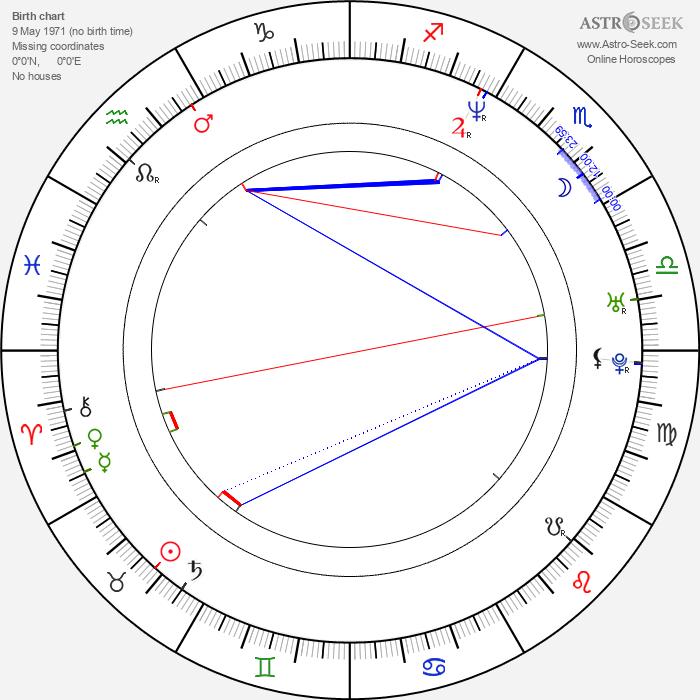 Tristan Taormino - Astrology Natal Birth Chart