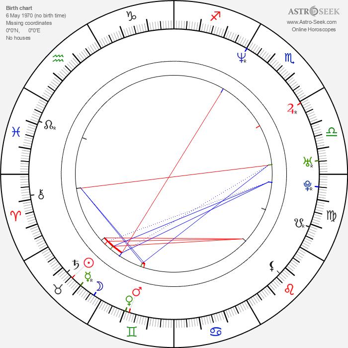 Tristán Ulloa - Astrology Natal Birth Chart
