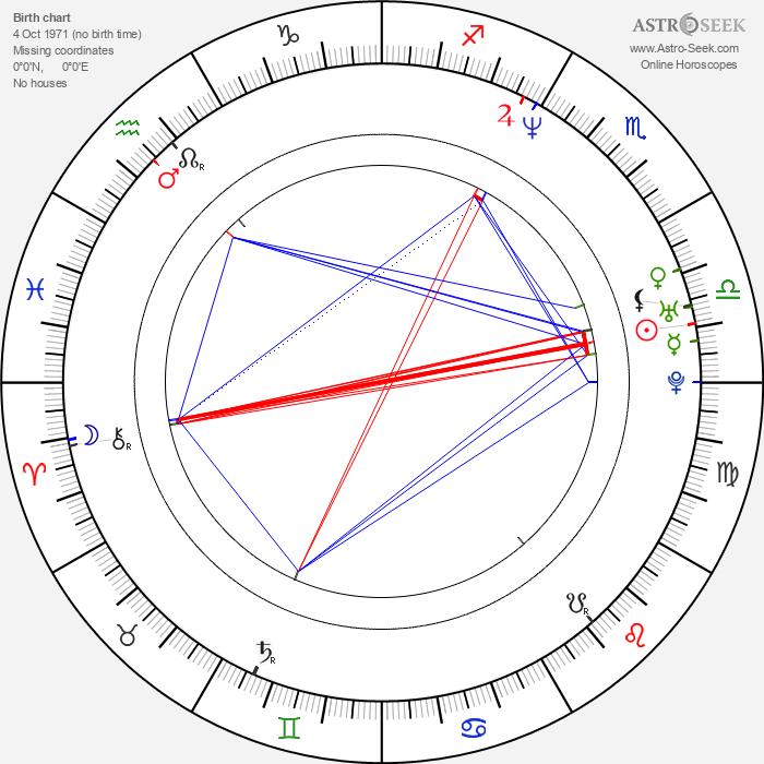 Trond Espen Seim - Astrology Natal Birth Chart