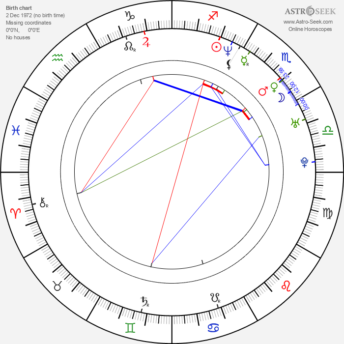 Trond Fausa - Astrology Natal Birth Chart