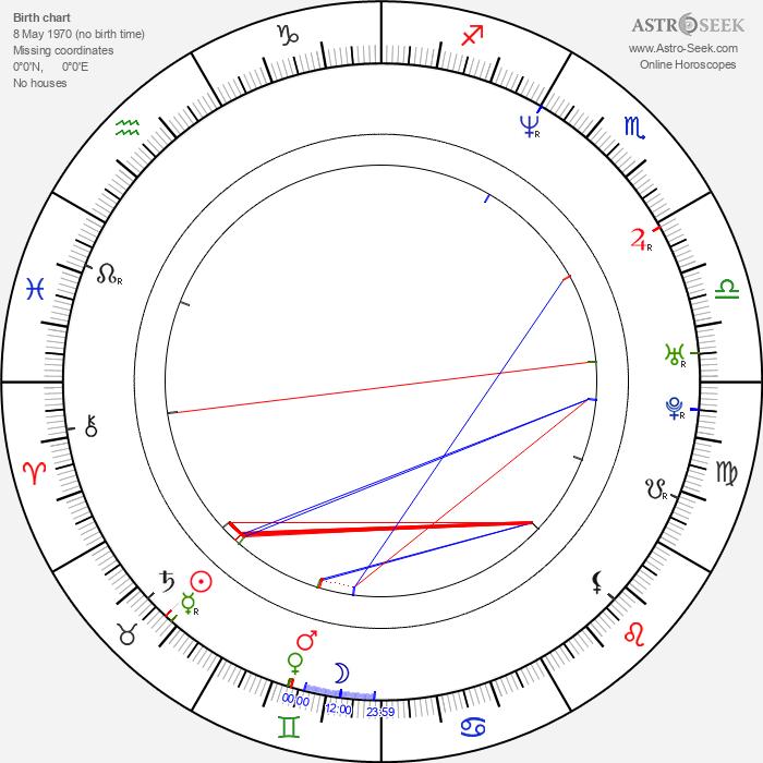 Troy Brenna - Astrology Natal Birth Chart