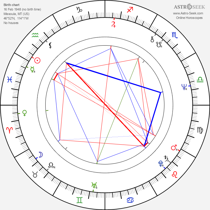 Troy Evans - Astrology Natal Birth Chart