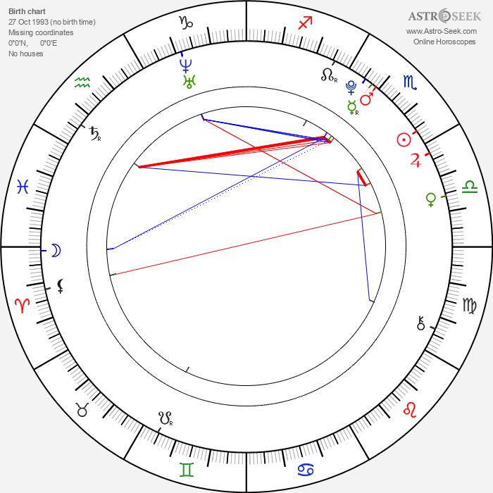 Troy Gentile - Astrology Natal Birth Chart