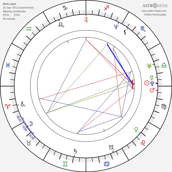 Troy Yorke - Astrology Natal Birth Chart