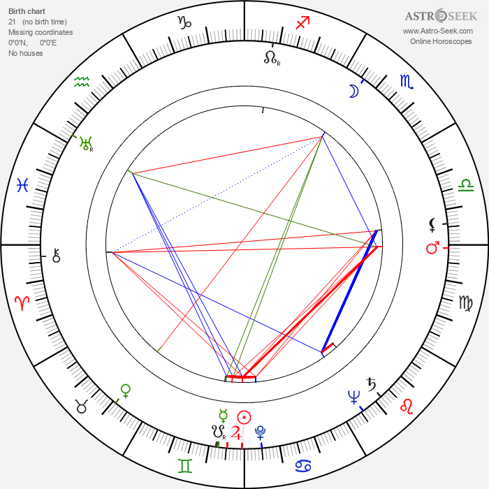 Tsilla Chelton - Astrology Natal Birth Chart