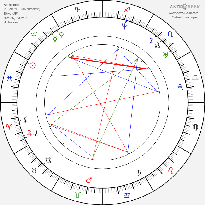 Tsugumi - Astrology Natal Birth Chart
