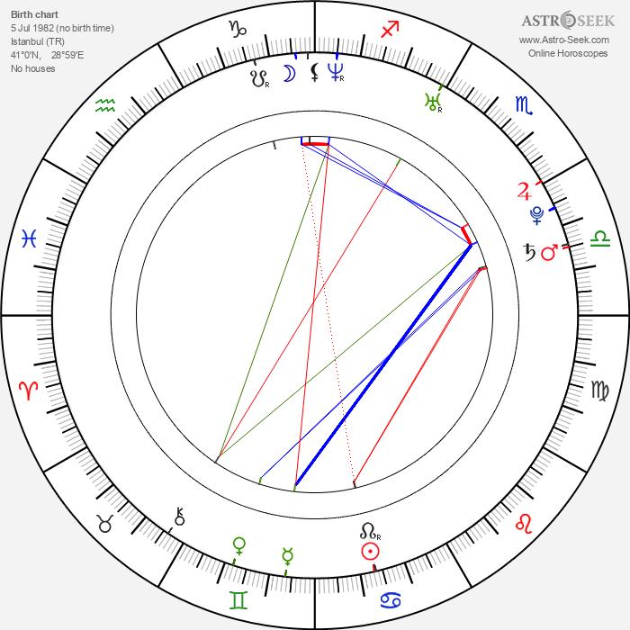 Tuba Büyüküstün - Astrology Natal Birth Chart