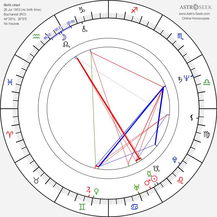 Tudorel Filimon - Astrology Natal Birth Chart