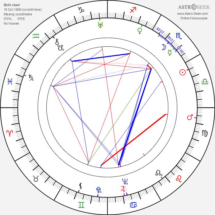 Tui Bow - Astrology Natal Birth Chart