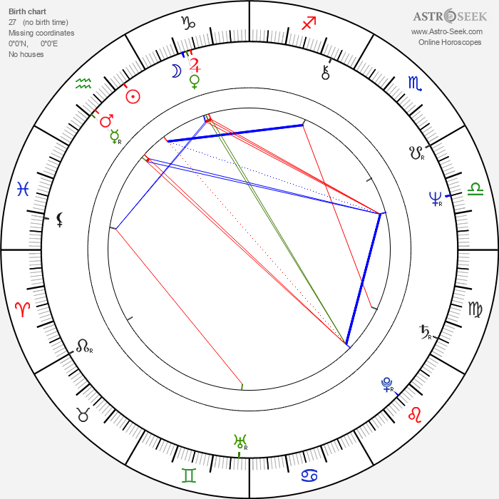 Tuija Ahvonen - Astrology Natal Birth Chart