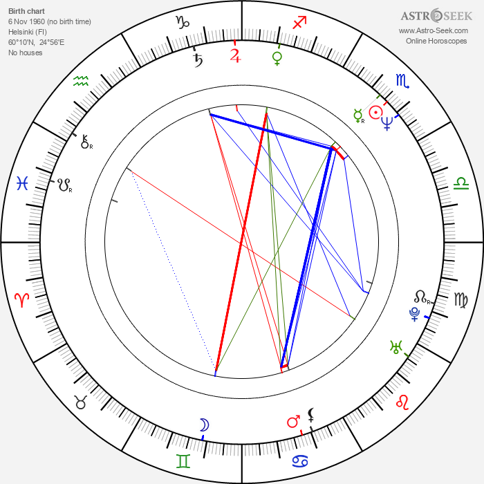 Tulikki Tähtelä - Astrology Natal Birth Chart