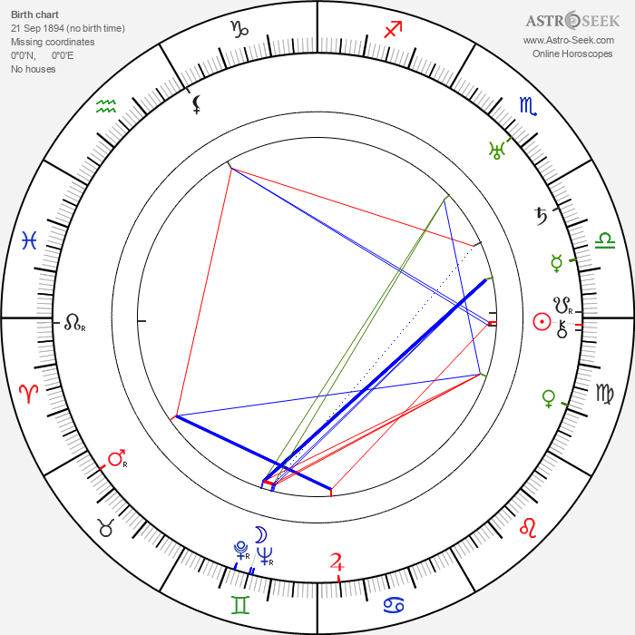 Tullio Carminati - Astrology Natal Birth Chart
