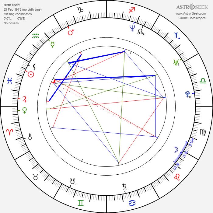 Tunde Adebimpe - Astrology Natal Birth Chart