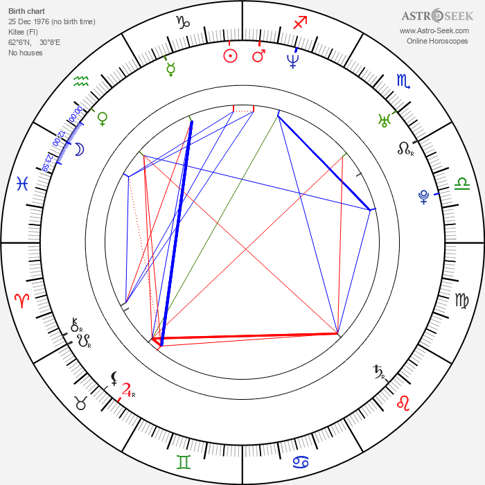 Tuomas Holopainen - Astrology Natal Birth Chart