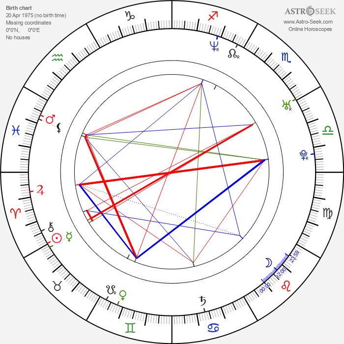 Tuukka Temonen - Astrology Natal Birth Chart