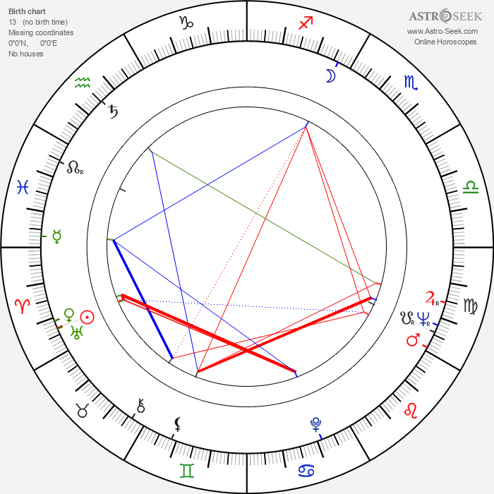 Tuula Ignatius - Astrology Natal Birth Chart