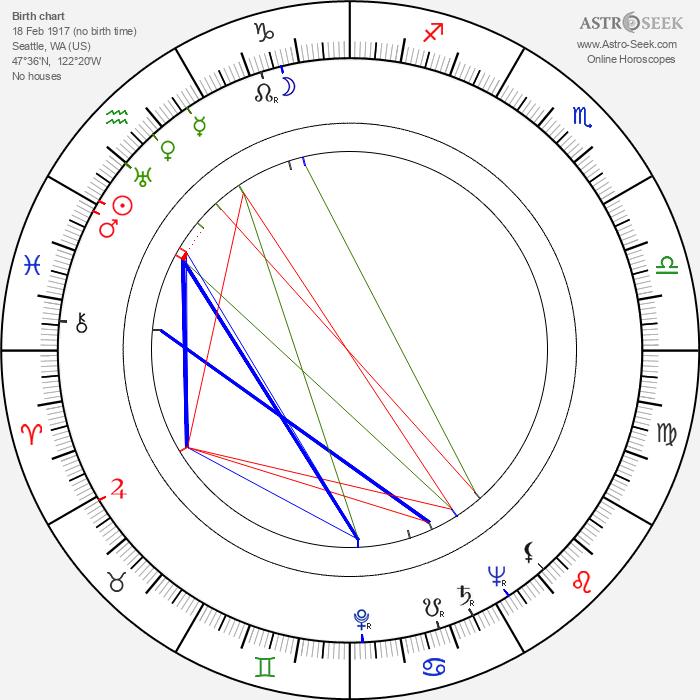Tuulikki Pietilä - Astrology Natal Birth Chart
