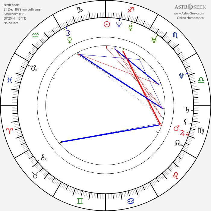 Tuva Novotny - Astrology Natal Birth Chart