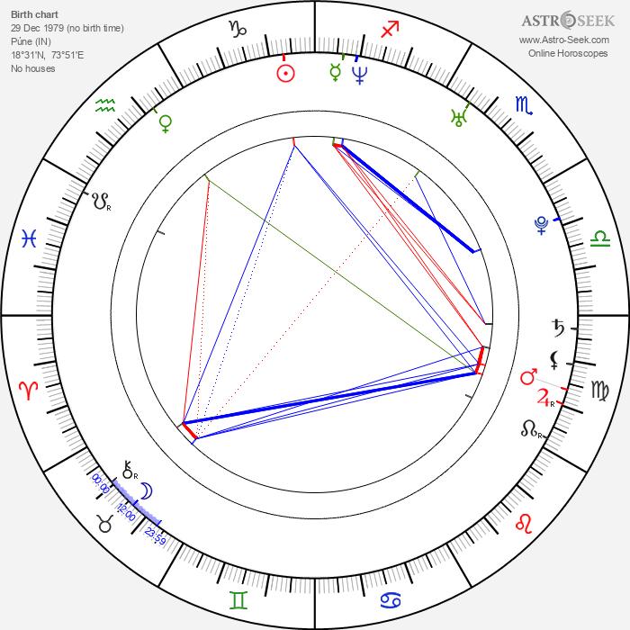 Twinkle Khanna - Astrology Natal Birth Chart