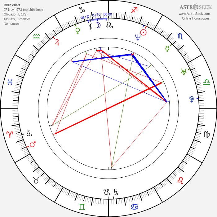Twista - Astrology Natal Birth Chart