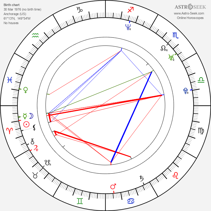 Ty Conklin - Astrology Natal Birth Chart