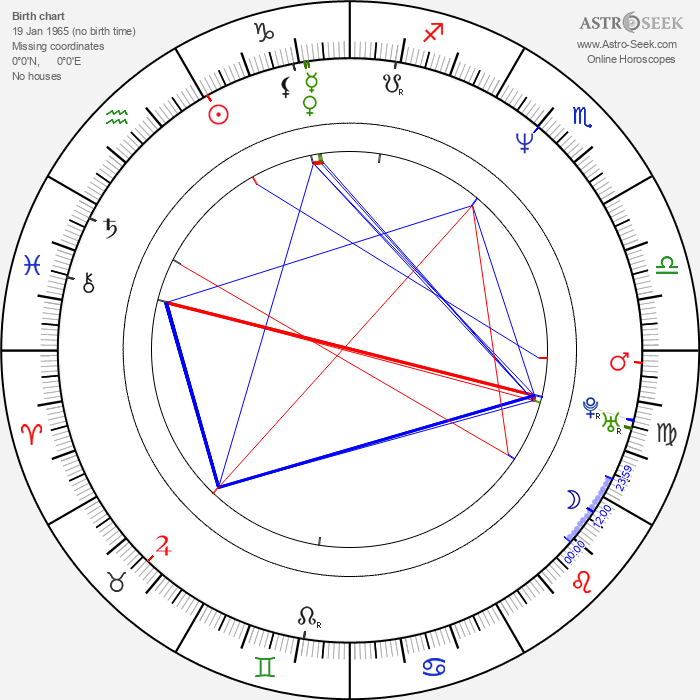 Ty Granderson Jones - Astrology Natal Birth Chart
