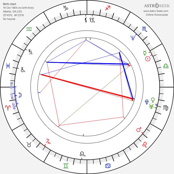 Ty Pennington - Astrology Natal Birth Chart