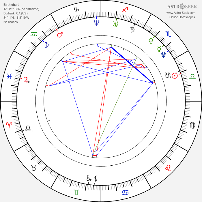 Tyler Blackburn - Astrology Natal Birth Chart
