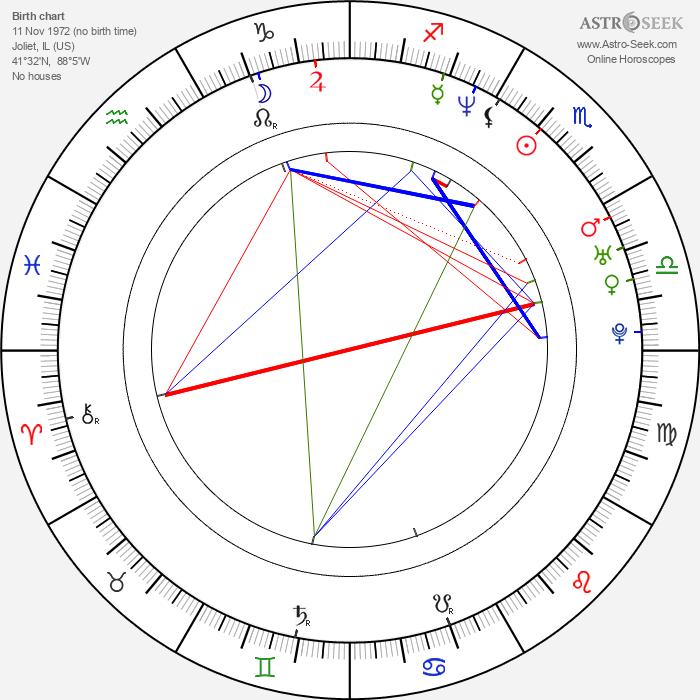 Tyler Christopher - Astrology Natal Birth Chart