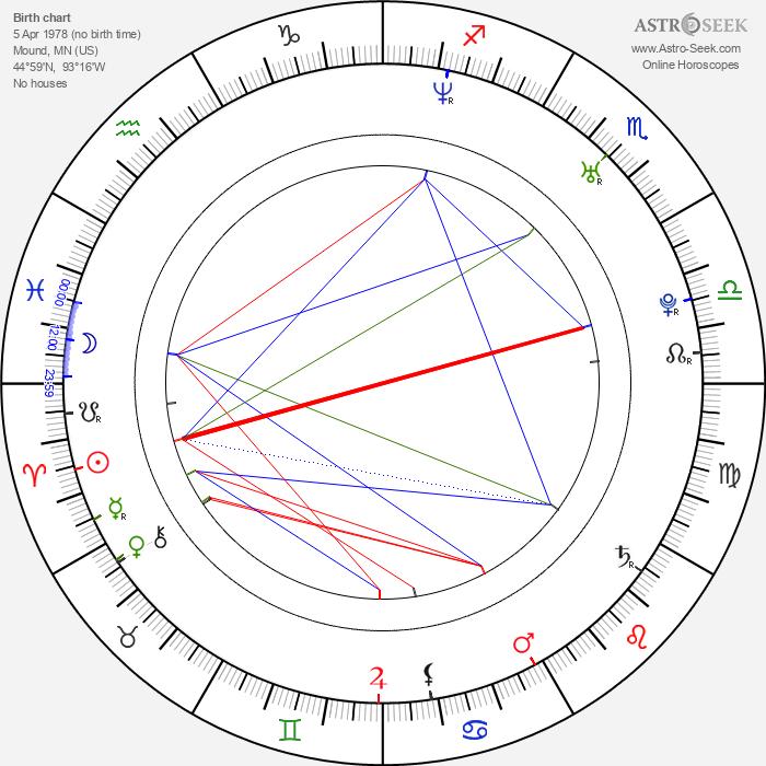 Tyler Jensen - Astrology Natal Birth Chart