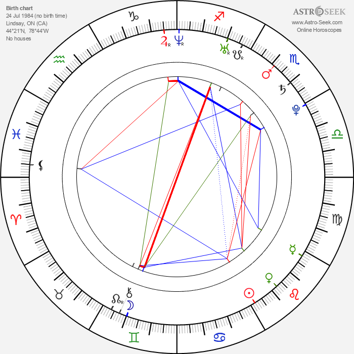 Tyler Kyte - Astrology Natal Birth Chart